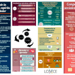 collage competencias LOMCE