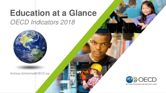Education at a glance 2018 cabecera